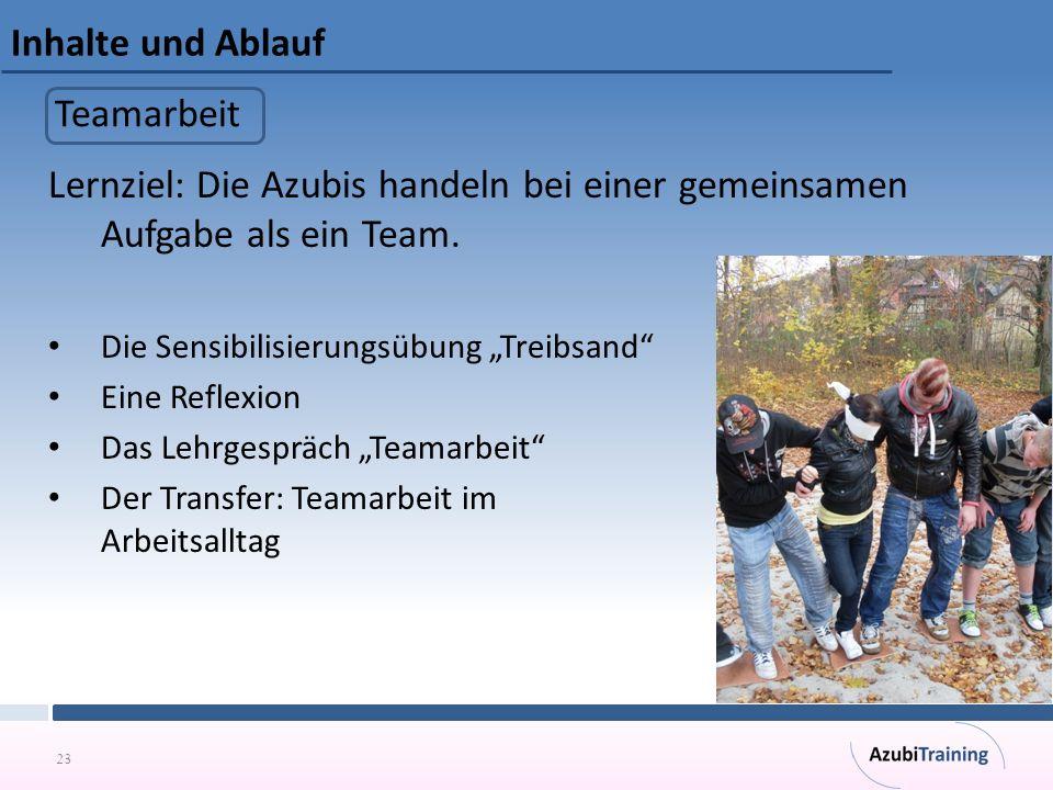 23 Inhalte und Ablauf Lernziel: Die Azubis handeln bei einer gemeinsamen Aufgabe als ein Team.