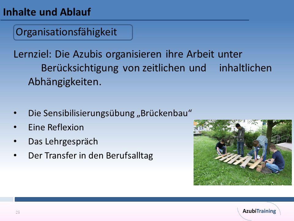 25 Inhalte und Ablauf Lernziel: Die Azubis organisieren ihre Arbeit unter Berücksichtigung von zeitlichen und inhaltlichen Abhängigkeiten. Die Sensibi