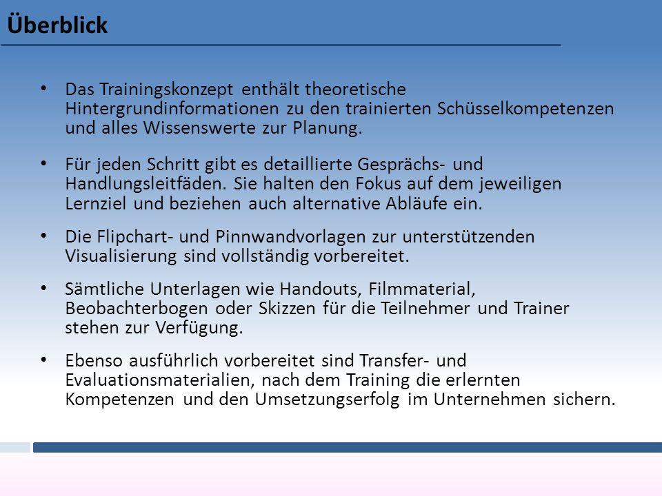 Das Trainingskonzept enthält theoretische Hintergrundinformationen zu den trainierten Schüsselkompetenzen und alles Wissenswerte zur Planung.