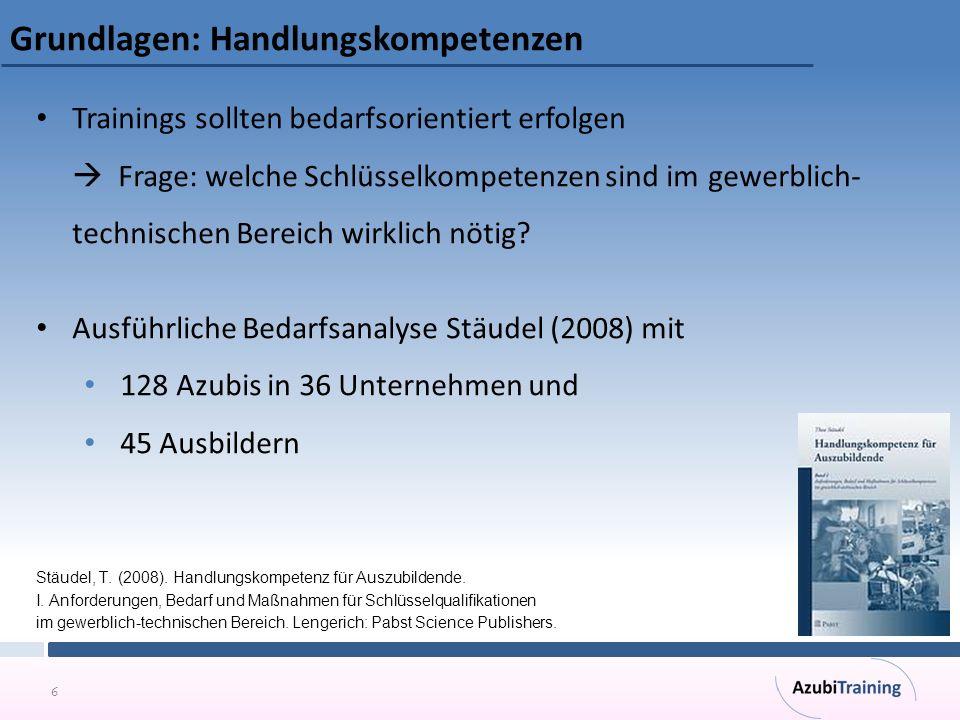 17 Grundlagen: Ein Beispiel zur Veranschaulichung des Trainingsaufbaus Die TÜV-Abnahme der Brücke: Sind alle Vorgaben erfüllt.