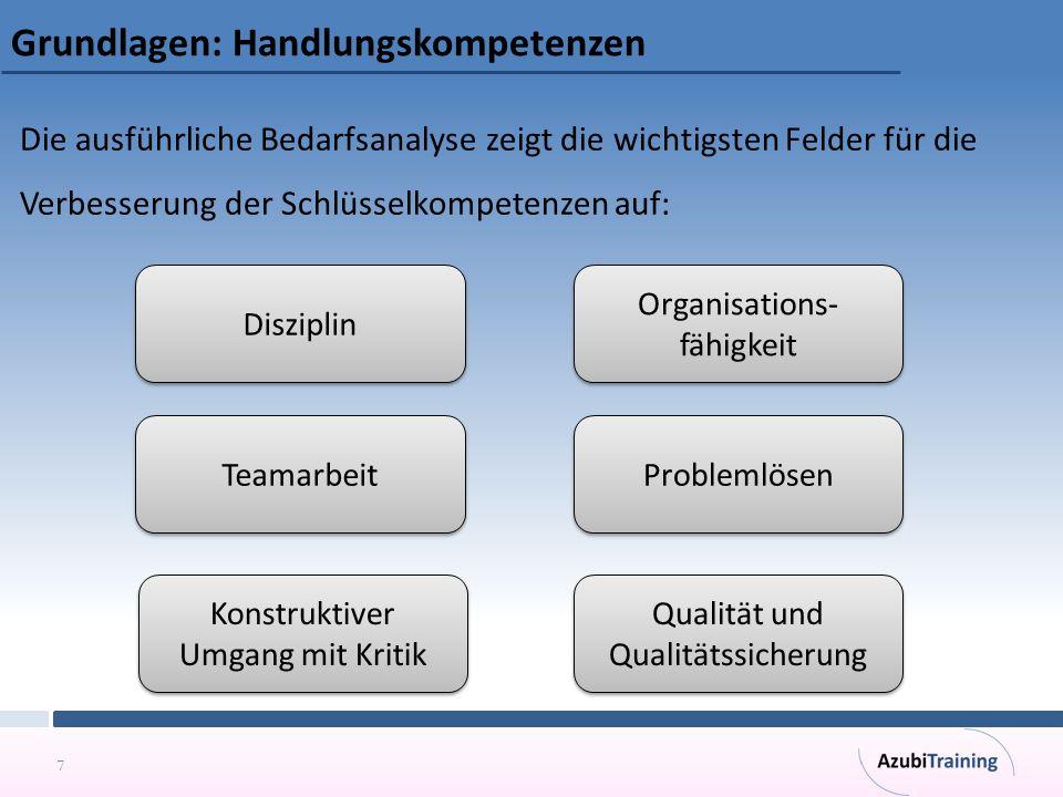 7 Problemlösen Teamarbeit Qualität und Qualitätssicherung Konstruktiver Umgang mit Kritik Disziplin Organisations- fähigkeit Die ausführliche Bedarfsanalyse zeigt die wichtigsten Felder für die Verbesserung der Schlüsselkompetenzen auf:
