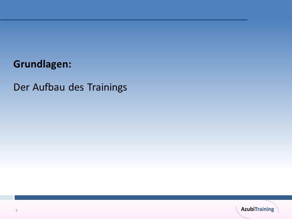 8 Grundlagen: Der Aufbau des Trainings