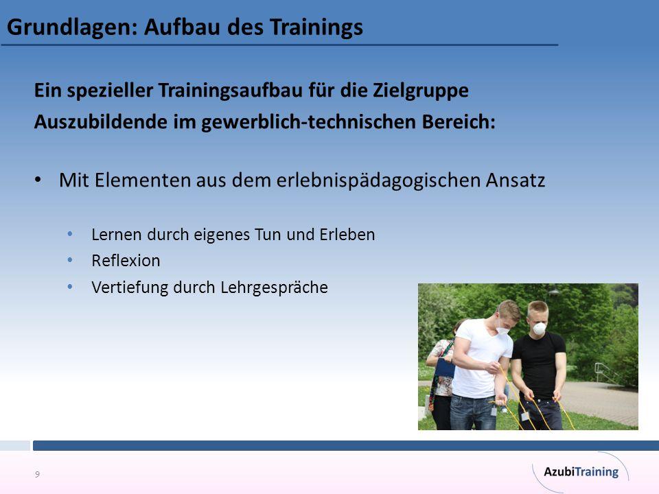 9 Grundlagen: Aufbau des Trainings Ein spezieller Trainingsaufbau für die Zielgruppe Auszubildende im gewerblich-technischen Bereich: Mit Elementen au