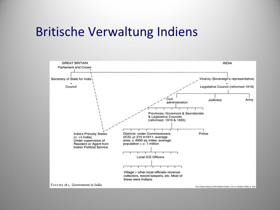 Britische Verwaltung Indiens