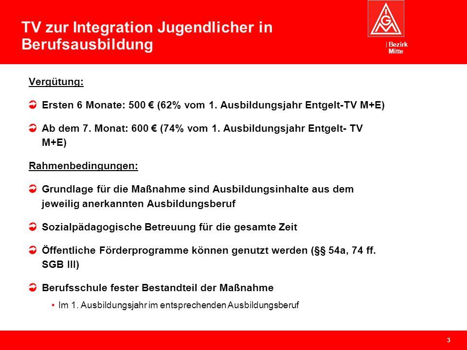 Bezirk Mitte TV zur Integration Jugendlicher in Berufsausbildung 3 Vergütung: Ersten 6 Monate: 500 € (62% vom 1. Ausbildungsjahr Entgelt-TV M+E) Ab de