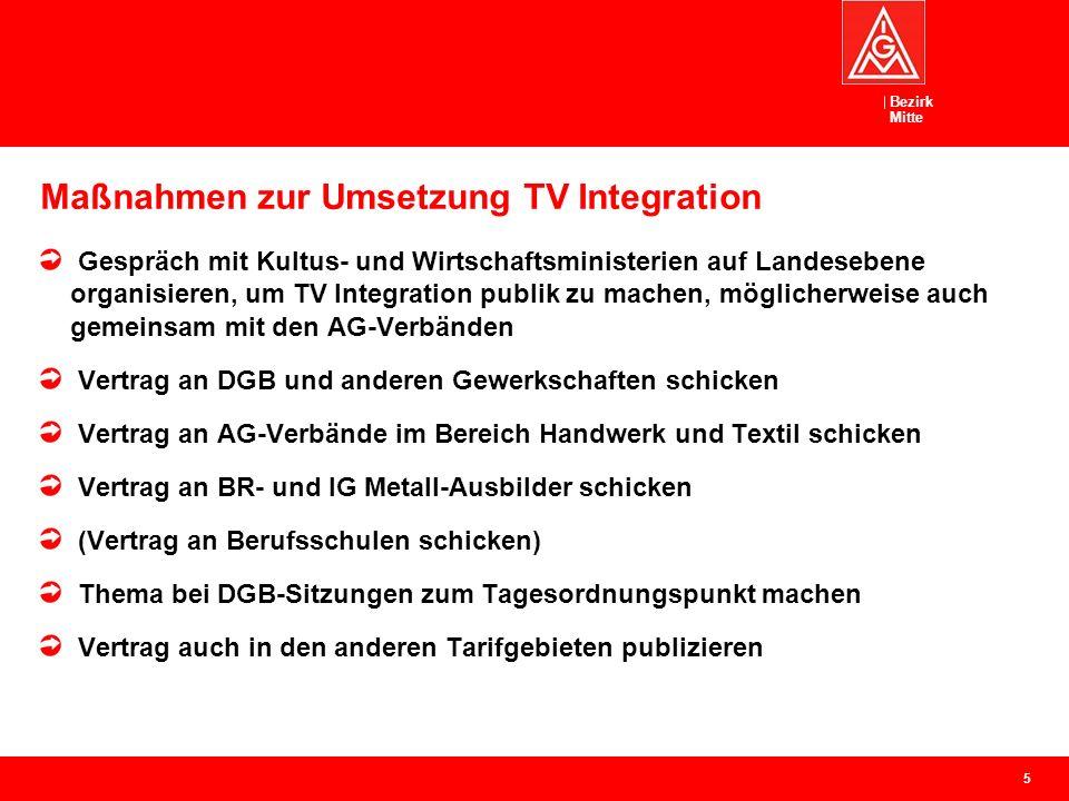 Bezirk Mitte Maßnahmen zur Umsetzung TV Integration 5 Gespräch mit Kultus- und Wirtschaftsministerien auf Landesebene organisieren, um TV Integration