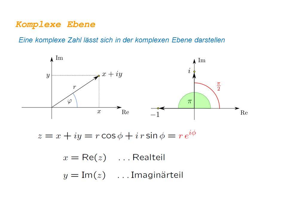 Eine komplexe Zahl lässt sich in der komplexen Ebene darstellen Komplexe Ebene