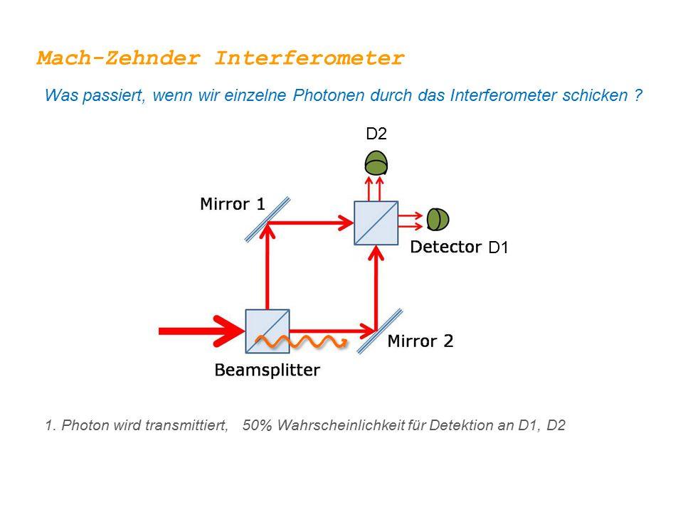 Mach-Zehnder Interferometer Was passiert, wenn wir einzelne Photonen durch das Interferometer schicken ? D1 D2 1. Photon wird transmittiert, 50% Wahrs