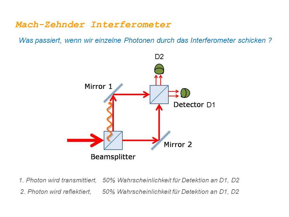 Mach-Zehnder Interferometer Was passiert, wenn wir einzelne Photonen durch das Interferometer schicken ? 1. Photon wird transmittiert, 50% Wahrscheinl