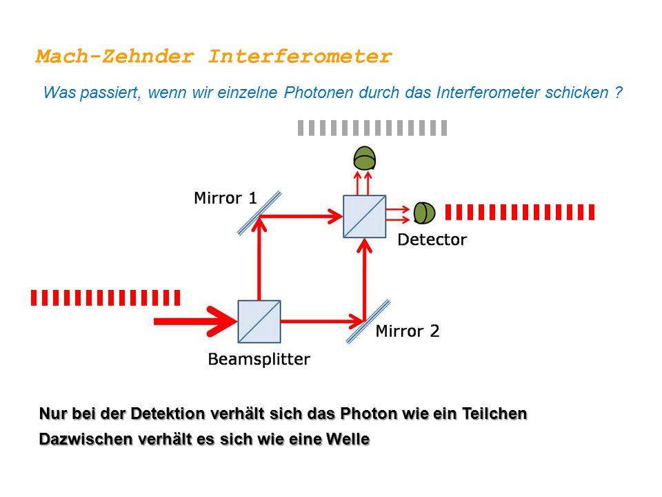 Mach-Zehnder Interferometer Was passiert, wenn wir einzelne Photonen durch das Interferometer schicken ? Nur bei der Detektion verhält sich das Photon