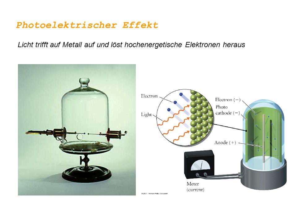 Licht trifft auf Metall auf und löst hochenergetische Elektronen heraus Photoelektrischer Effekt