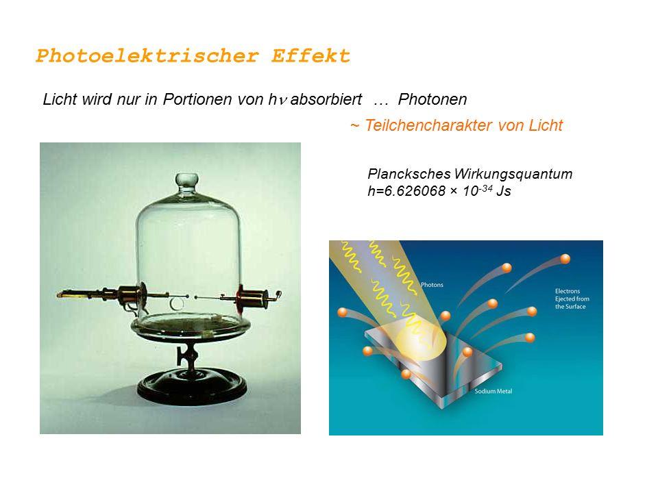 Licht wird nur in Portionen von h  absorbiert … Photonen Plancksches Wirkungsquantum h=6.626068 × 10 -34 Js ~ Teilchencharakter von Licht Photoelektr