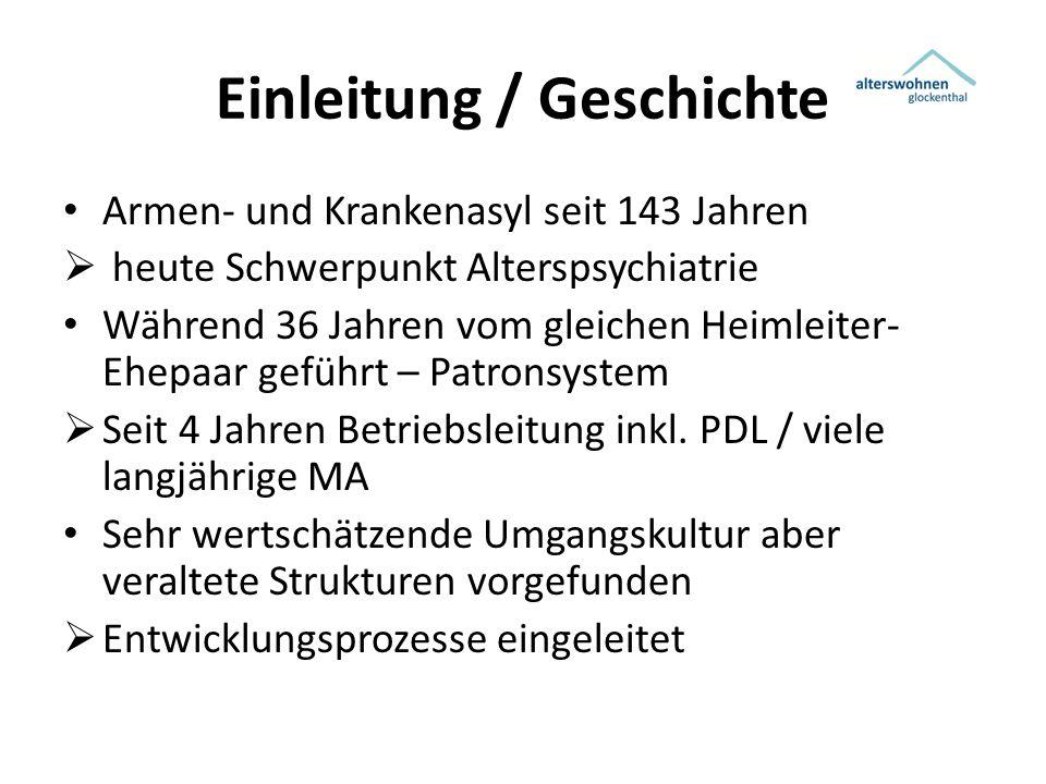 Einleitung / Geschichte Armen- und Krankenasyl seit 143 Jahren  heute Schwerpunkt Alterspsychiatrie Während 36 Jahren vom gleichen Heimleiter- Ehepaar geführt – Patronsystem  Seit 4 Jahren Betriebsleitung inkl.