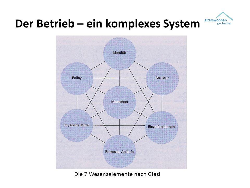 Der Betrieb – ein komplexes System Die 7 Wesenselemente nach Glasl