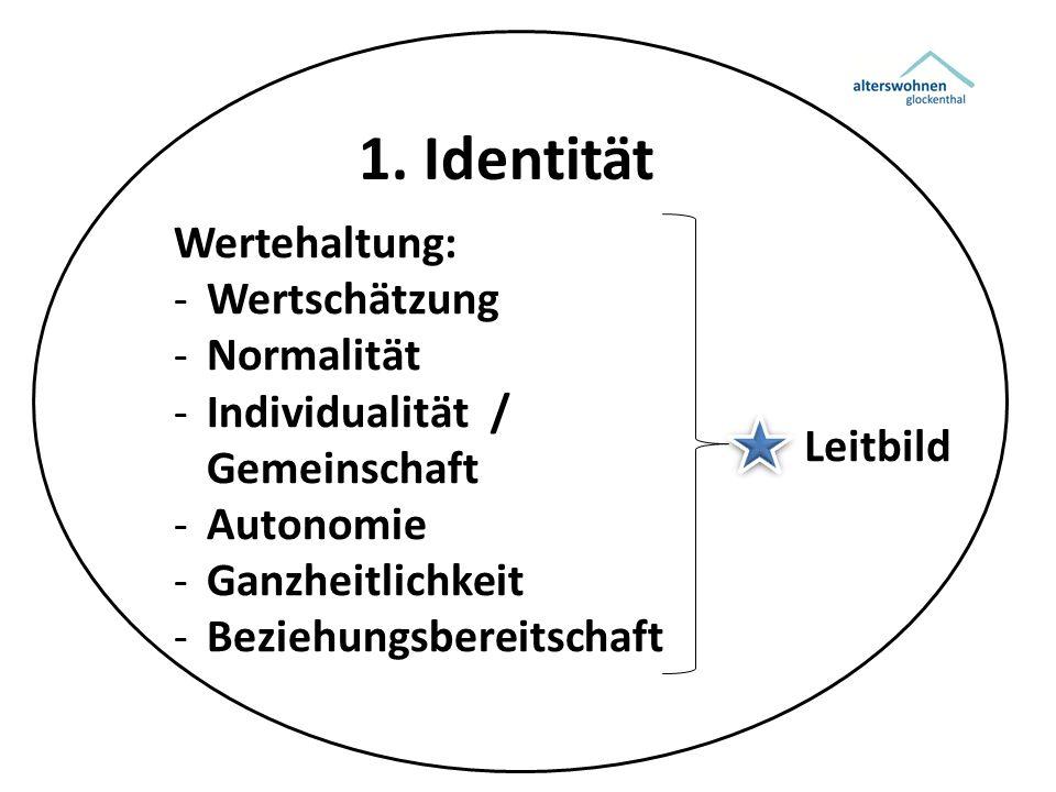 1. Identität Wertehaltung: -Wertschätzung -Normalität -Individualität/ Gemeinschaft -Autonomie -Ganzheitlichkeit -Beziehungsbereitschaft Leitbild