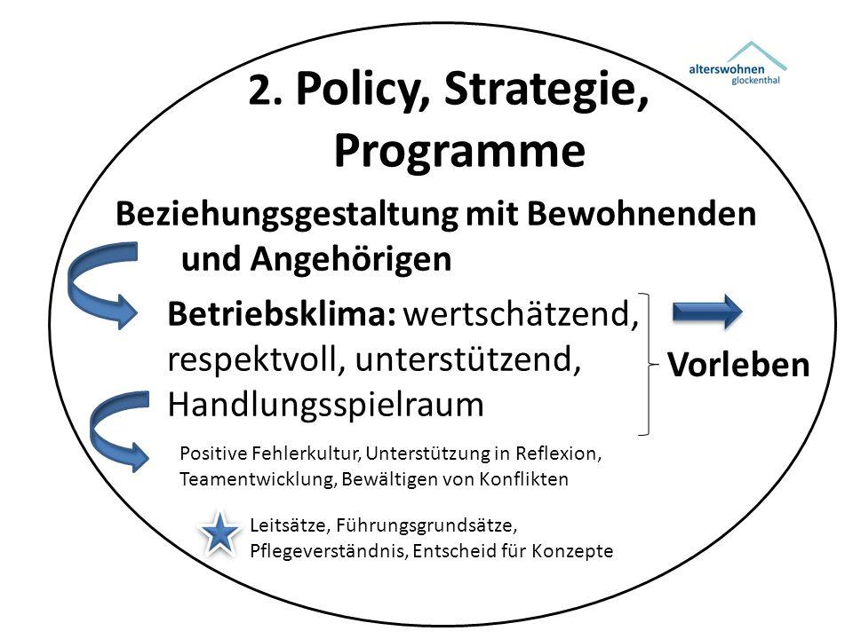 2. Policy, Strategie, Programme Beziehungsgestaltung mit Bewohnenden und Angehörigen Betriebsklima: wertschätzend, respektvoll, unterstützend, Handlun