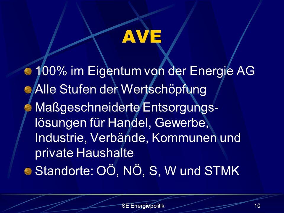 SE Energiepolitik10 AVE 100% im Eigentum von der Energie AG Alle Stufen der Wertschöpfung Maßgeschneiderte Entsorgungs- lösungen für Handel, Gewerbe, Industrie, Verbände, Kommunen und private Haushalte Standorte: OÖ, NÖ, S, W und STMK