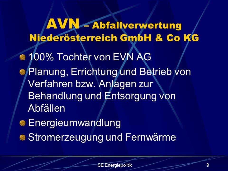 SE Energiepolitik9 AVN – Abfallverwertung Niederösterreich GmbH & Co KG 100% Tochter von EVN AG Planung, Errichtung und Betrieb von Verfahren bzw.