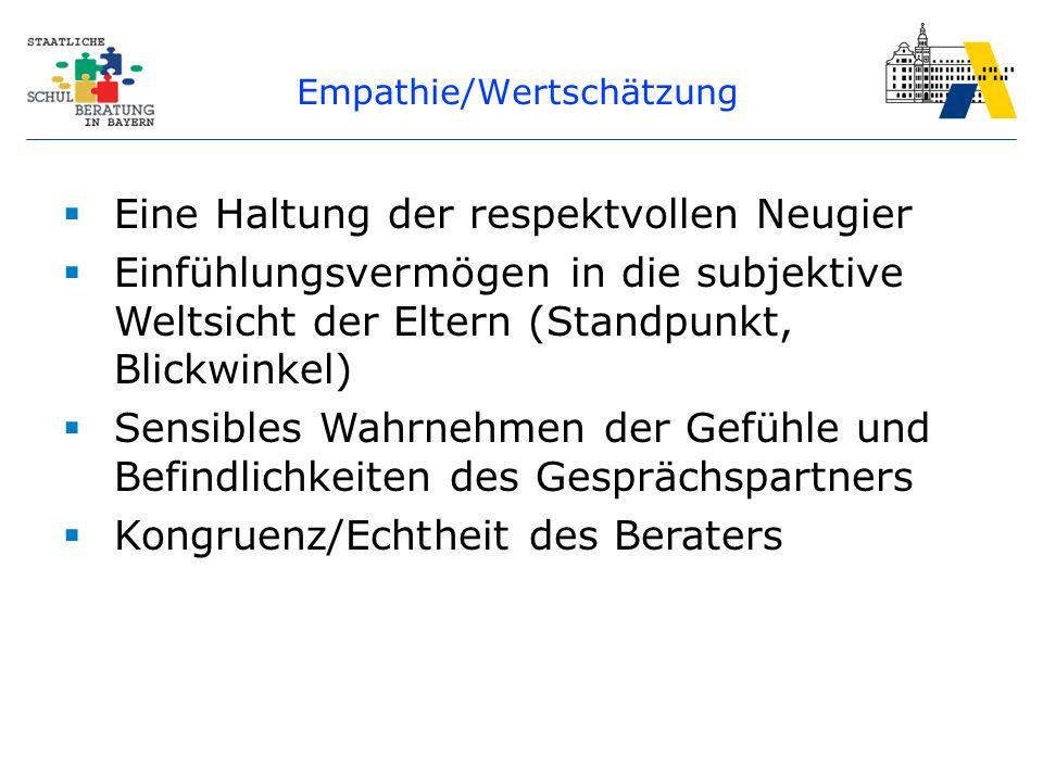 Empathie/Wertschätzung  Eine Haltung der respektvollen Neugier  Einfühlungsvermögen in die subjektive Weltsicht der Eltern (Standpunkt, Blickwinkel)