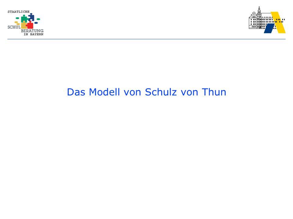 Das Modell von Schulz von Thun