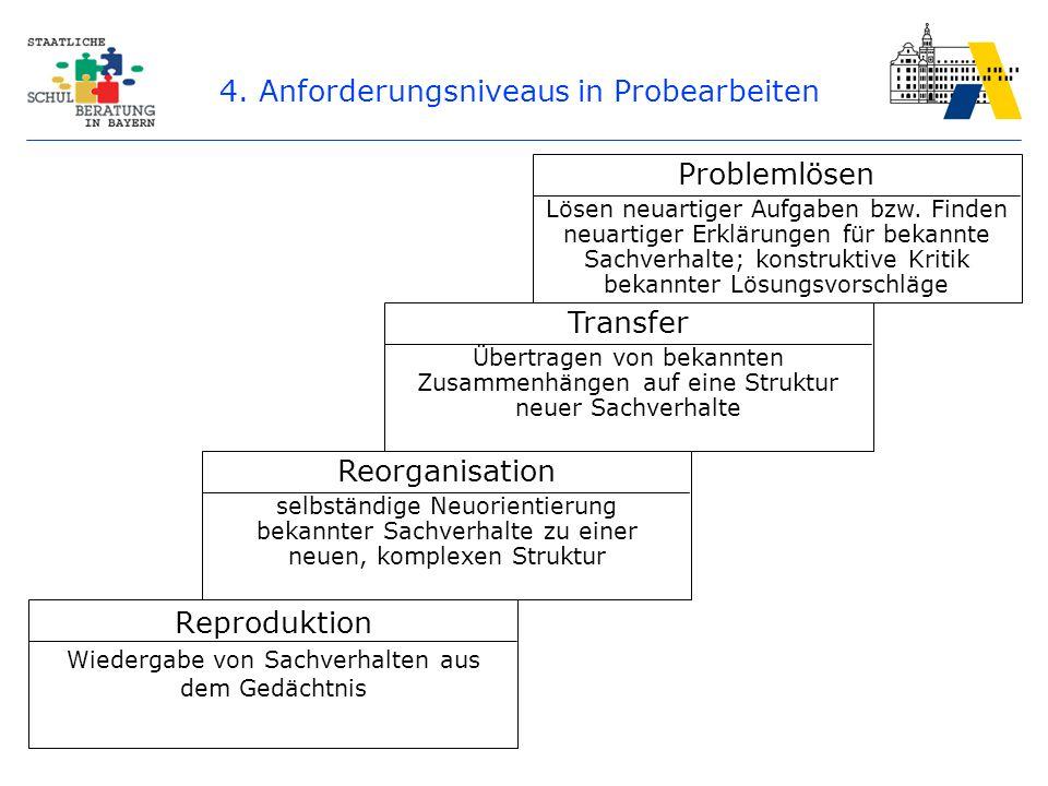 Reproduktion Wiedergabe von Sachverhalten aus dem Gedächtnis 4. Anforderungsniveaus in Probearbeiten Reorganisation selbständige Neuorientierung bekan