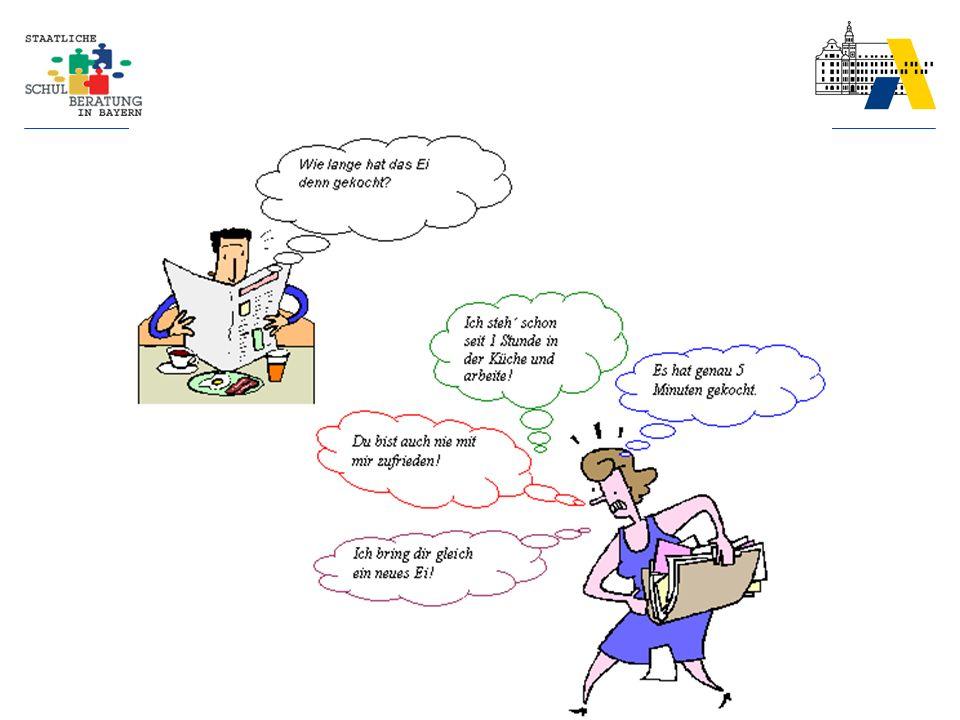 Ressourcen-Orientierung  Stärken und Fähigkeiten spiegeln, die wir beim Schüler erkennen  Durch Fragen und Nachspüren Stärken finden und bewusst werden lassen  Betonung der vorhandenen Stärken führt oft zu überraschenden Lösungsideen