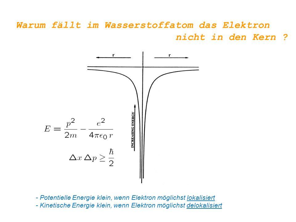 - Potentielle Energie klein, wenn Elektron möglichst lokalisiert - Kinetische Energie klein, wenn Elektron möglichst delokalisiert Warum fällt im Wasserstoffatom das Elektron nicht in den Kern ?