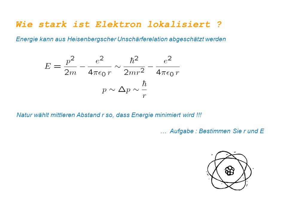 Wie stark ist Elektron lokalisiert .