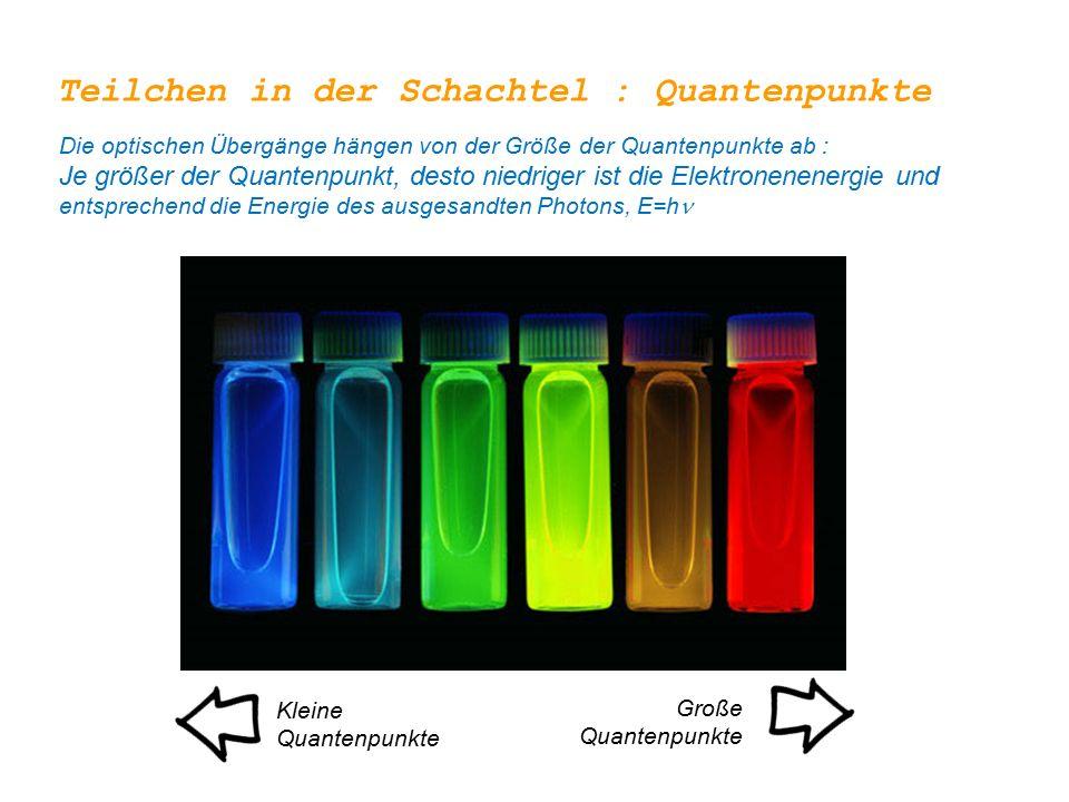 Kleine Quantenpunkte Teilchen in der Schachtel : Quantenpunkte Die optischen Übergänge hängen von der Größe der Quantenpunkte ab : Je größer der Quantenpunkt, desto niedriger ist die Elektronenenergie und entsprechend die Energie des ausgesandten Photons, E=h Große Quantenpunkte