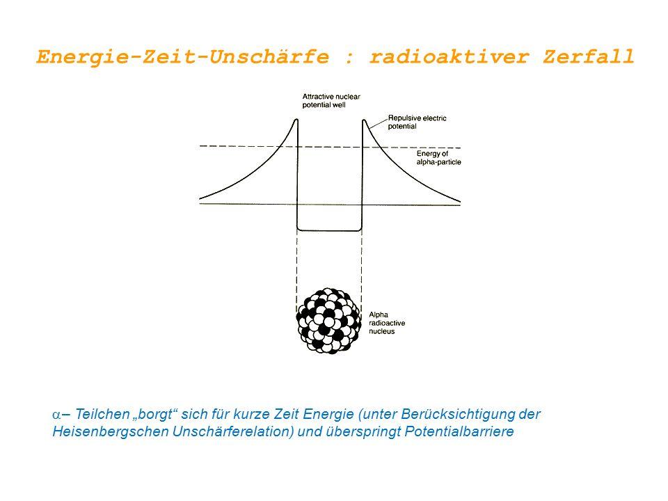 """ – Teilchen """"borgt sich für kurze Zeit Energie (unter Berücksichtigung der Heisenbergschen Unschärferelation) und überspringt Potentialbarriere Energie-Zeit-Unschärfe : radioaktiver Zerfall"""