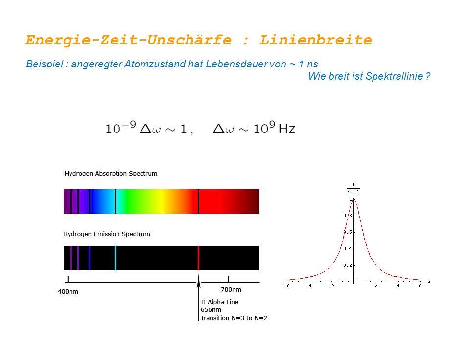 Energie-Zeit-Unschärfe : Linienbreite Beispiel : angeregter Atomzustand hat Lebensdauer von ~ 1 ns Wie breit ist Spektrallinie ?