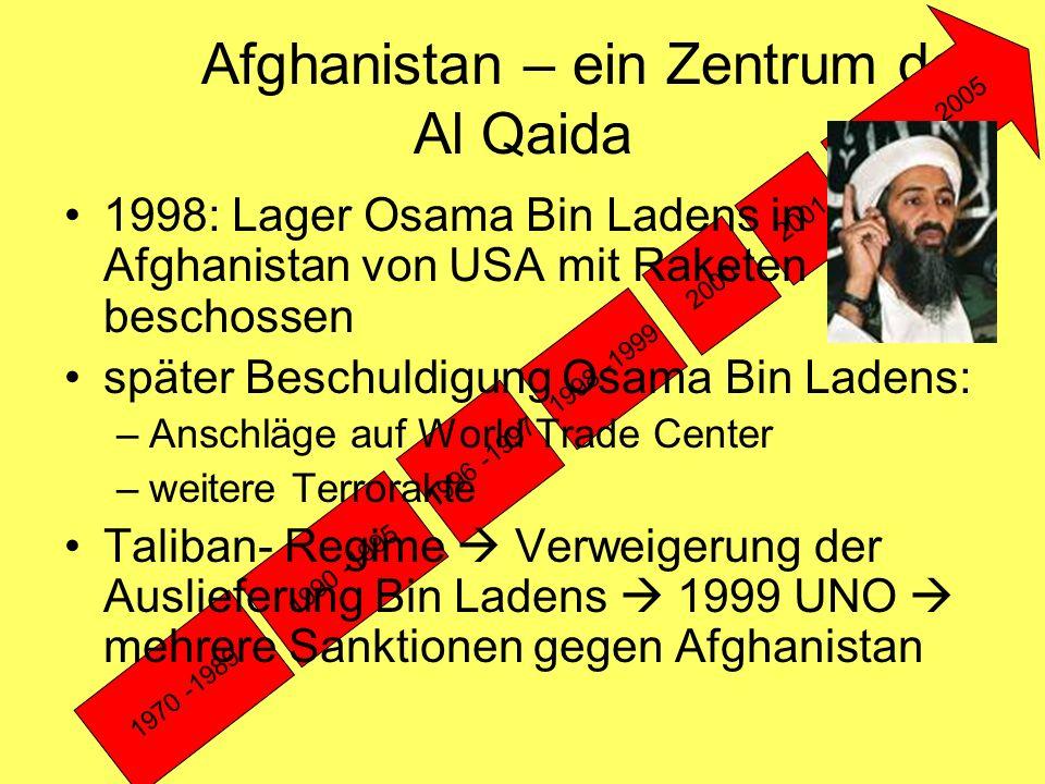 Afghanistan – ein Zentrum der Al Qaida 1970 -1989 1990 -1995 1996 -1997 1998 -1999 2000 2001 2002 - 2005 1998: Lager Osama Bin Ladens in Afghanistan v
