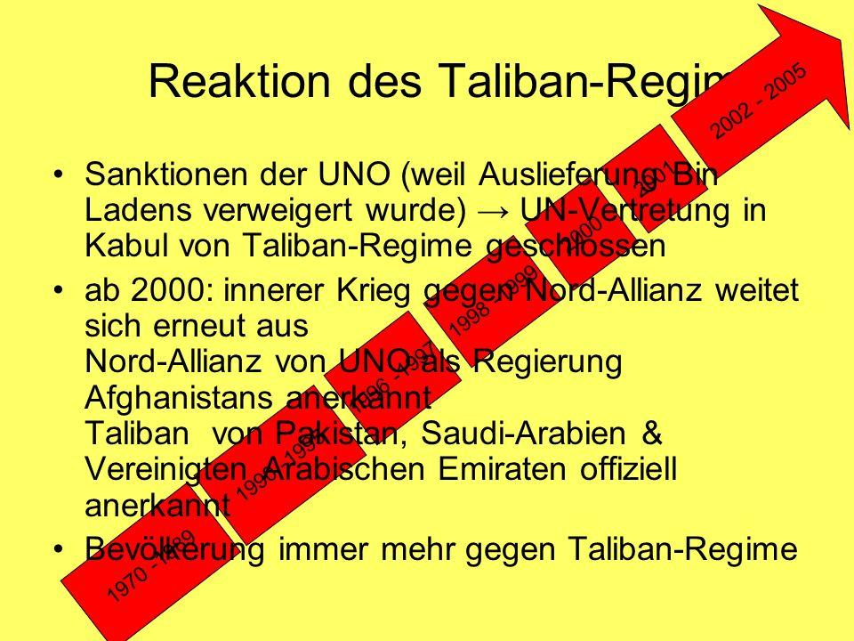 Reaktion des Taliban-Regimes 1970 -1989 1990 -1995 1996 -1997 1998 -1999 2000 2001 2002 - 2005 Sanktionen der UNO (weil Auslieferung Bin Ladens verwei