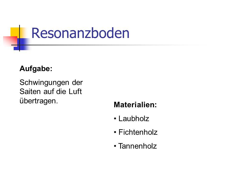 Resonanzboden Aufgabe: Schwingungen der Saiten auf die Luft übertragen. Materialien: Laubholz Fichtenholz Tannenholz