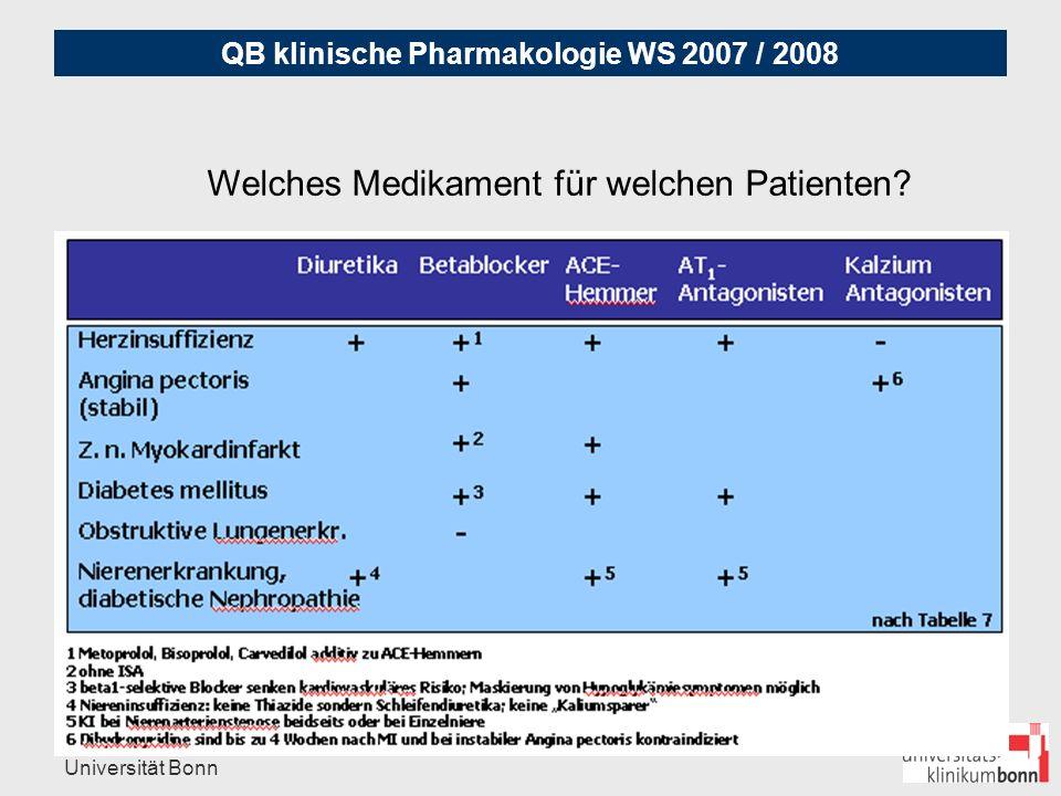 QB klinische Pharmakologie WS 2007 / 2008 Lehrbereich Allgemeinmedizin der Universität Bonn BetablockerCalciumantag AT II-AntagonistACE-Hemmer Diuretikum Antihypertensiva richtig kombinieren