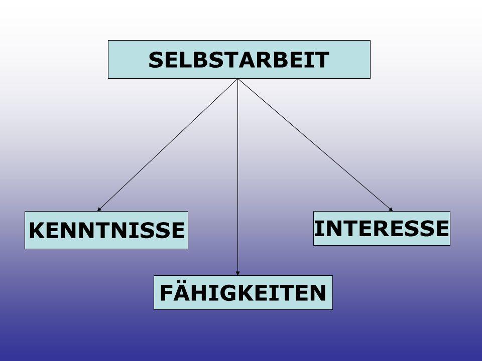 SELBSTARBEIT KENNTNISSE FÄHIGKEITEN INTERESSE