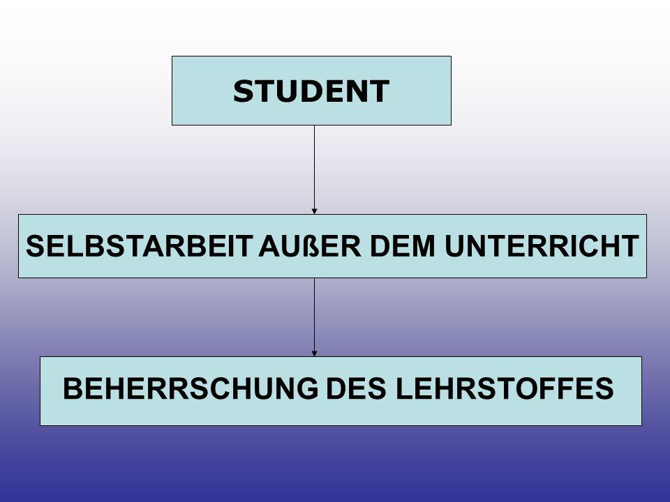 STUDENT SELBSTARBEIT AUßER DEM UNTERRICHT BEHERRSCHUNG DES LEHRSTOFFES