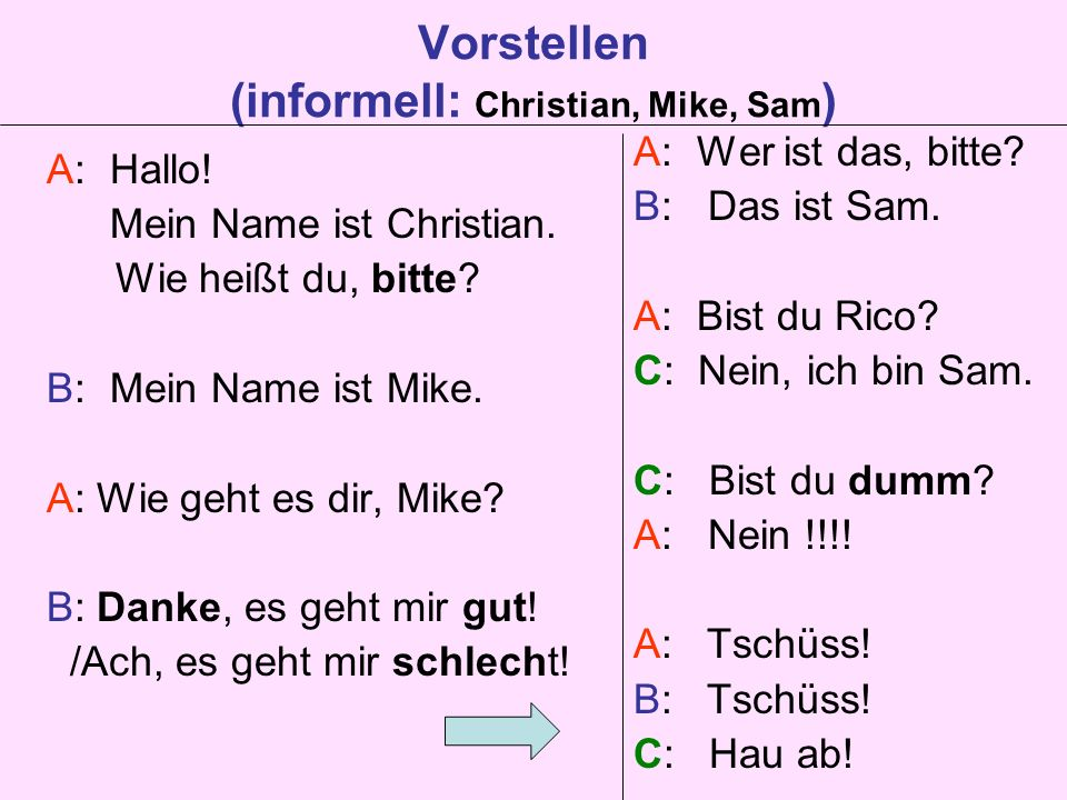 heißen ( to be called/named ) ich du er,sie,es wir ihr sie/Sie heiße (I am called...) heißt (You are called...) heißt (He, she, it is called heißen (We are called) heißt (They are called...) heißen (You are called...)