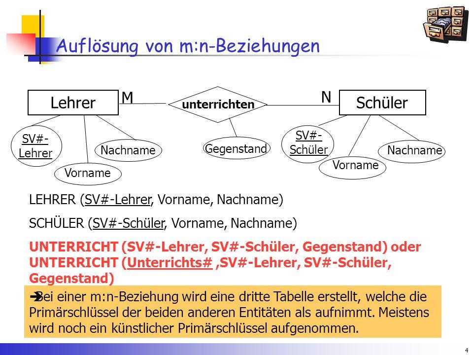 4 Auflösung von m:n-Beziehungen unterrichten LehrerSchüler M N SV#- Lehrer Vorname Nachname Vorname Nachname SV#- Schüler Gegenstand LEHRER (SV#-Lehrer, Vorname, Nachname) SCHÜLER (SV#-Schüler, Vorname, Nachname) UNTERRICHT (SV#-Lehrer, SV#-Schüler, Gegenstand) oder UNTERRICHT (Unterrichts#,SV#-Lehrer, SV#-Schüler, Gegenstand)  Bei einer m:n-Beziehung wird eine dritte Tabelle erstellt, welche die Primärschlüssel der beiden anderen Entitäten als aufnimmt.