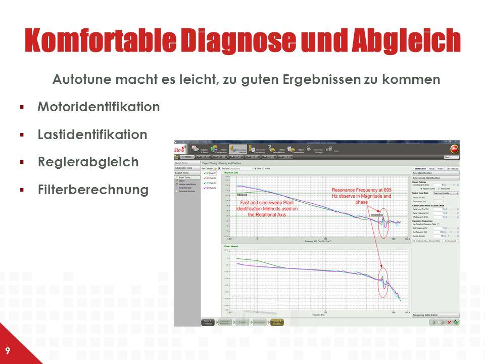 Autotune macht es leicht, zu guten Ergebnissen zu kommen  Motoridentifikation  Lastidentifikation  Reglerabgleich  Filterberechnung Komfortable Diagnose und Abgleich 9 9