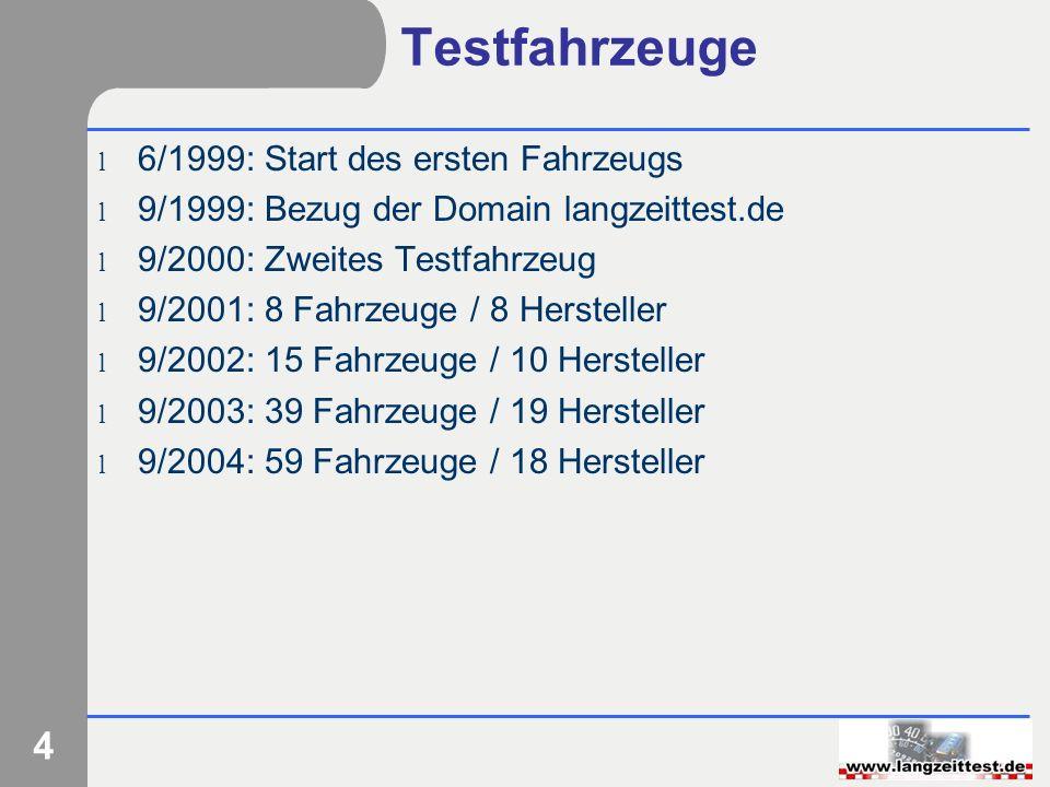 4 Testfahrzeuge l 6/1999: Start des ersten Fahrzeugs l 9/1999: Bezug der Domain langzeittest.de l 9/2000: Zweites Testfahrzeug l 9/2001: 8 Fahrzeuge /