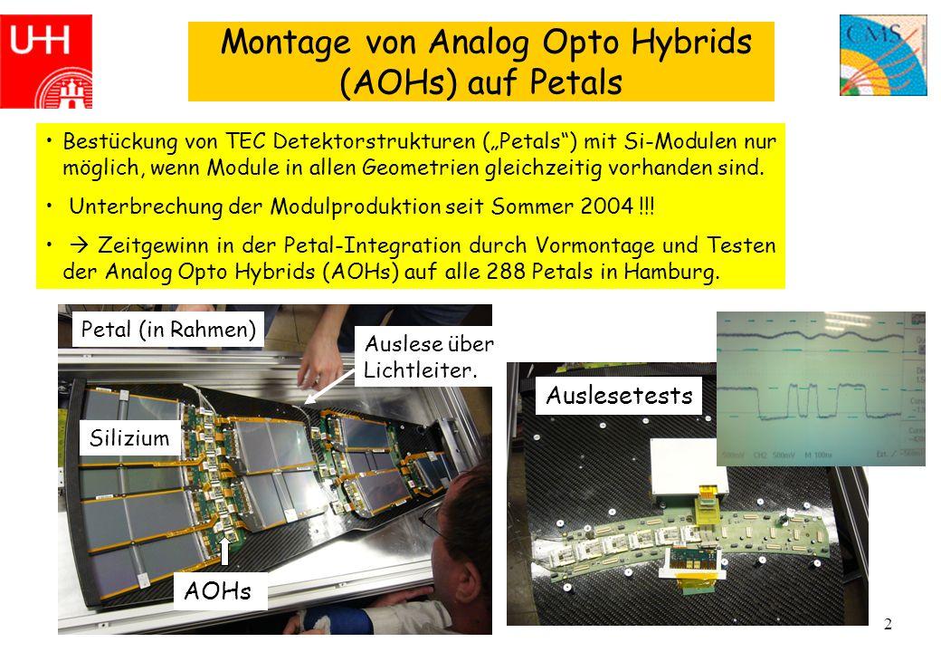 """2 Montage von Analog Opto Hybrids (AOHs) auf Petals Bestückung von TEC Detektorstrukturen (""""Petals ) mit Si-Modulen nur möglich, wenn Module in allen Geometrien gleichzeitig vorhanden sind."""