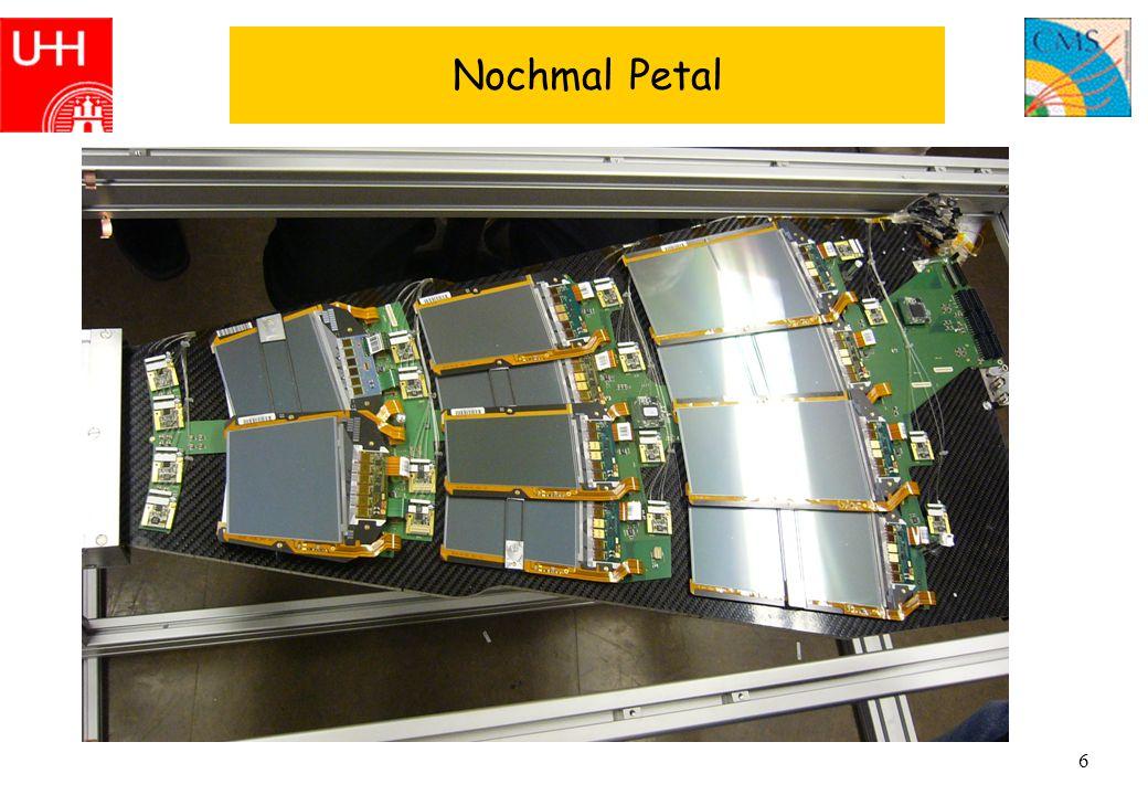 7 Alignment Erwartetes anfängliches Misalignment des CMS Barrel- Silizium-Detektors in Richtung senkrecht zur Strahlachse.