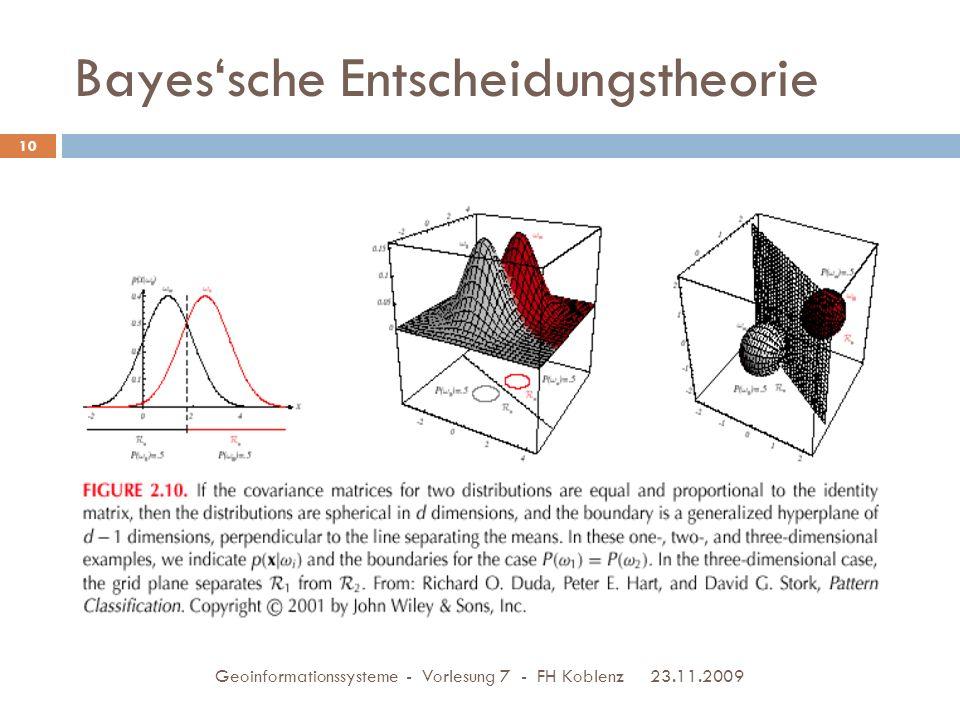 Bayes'sche Entscheidungstheorie 23.11.2009 Geoinformationssysteme - Vorlesung 7 - FH Koblenz 10