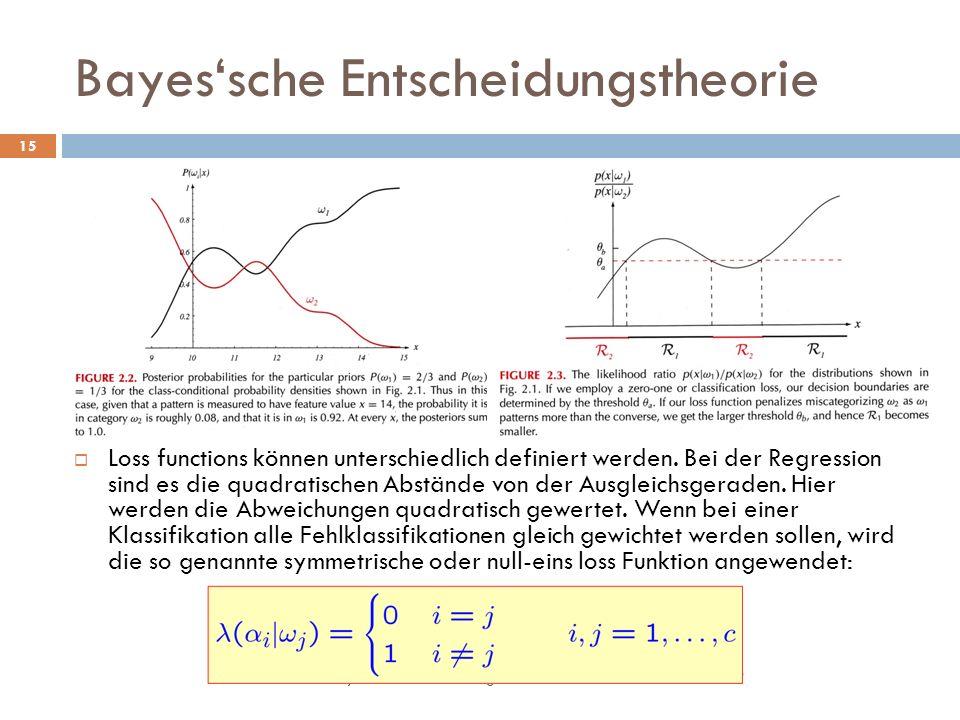 Bayes'sche Entscheidungstheorie 23.11.2009 Geoinformationssysteme - Vorlesung 7 - FH Koblenz 15  Loss functions können unterschiedlich definiert werden.