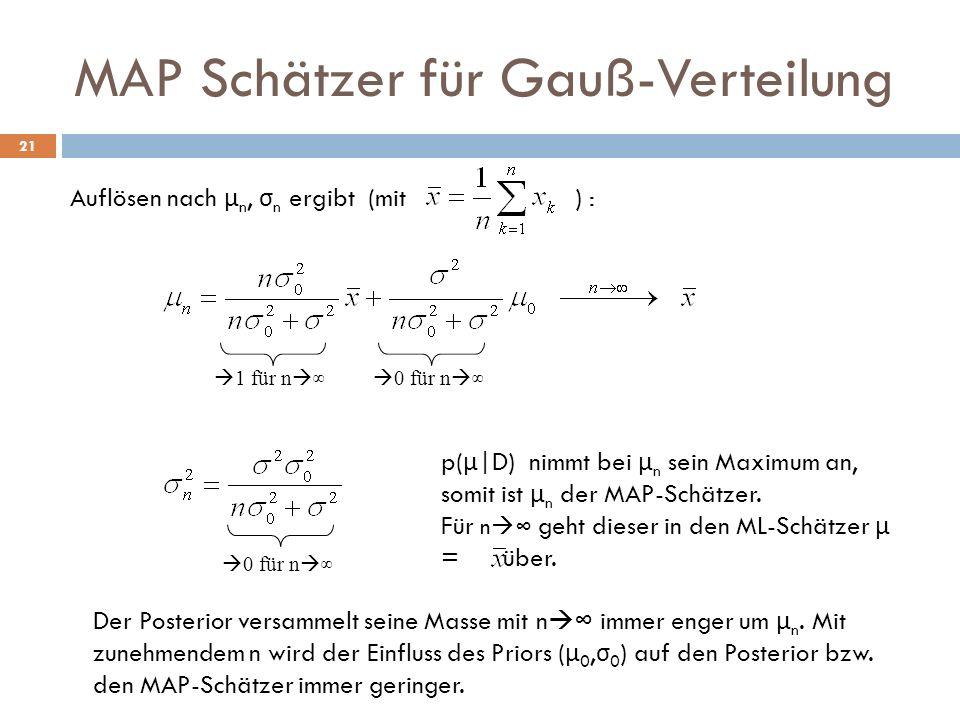 MAP Schätzer für Gauß-Verteilung 21 Auflösen nach μ n, σ n ergibt (mit ) :  0 für n  ∞  1 für n  ∞  0 für n  ∞ p( μ |D) nimmt bei μ n sein Maximum an, somit ist μ n der MAP-Schätzer.