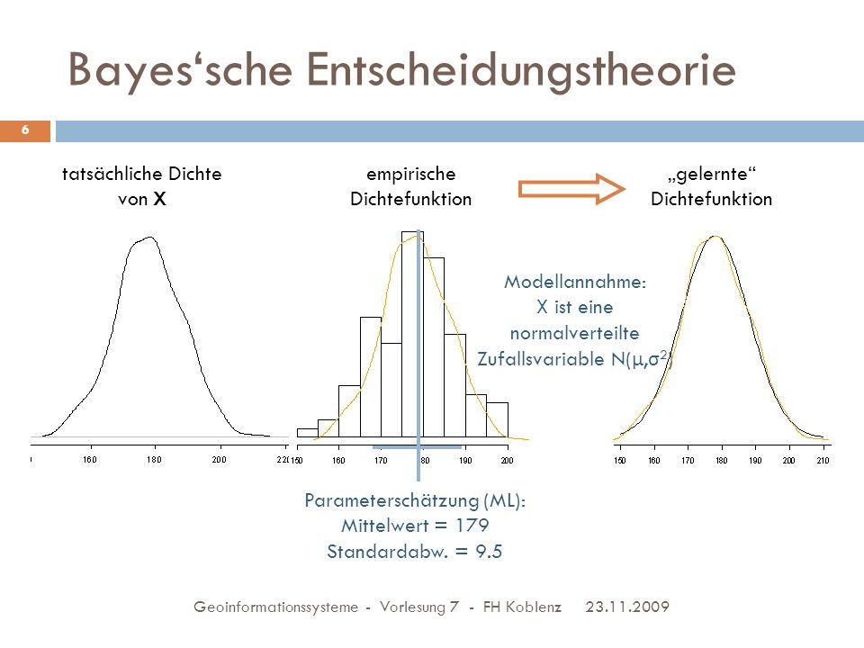 ML Schätzer für Gauß-Verteilung 23.11.2009 Geoinformationssysteme - Vorlesung 7 - FH Koblenz 17