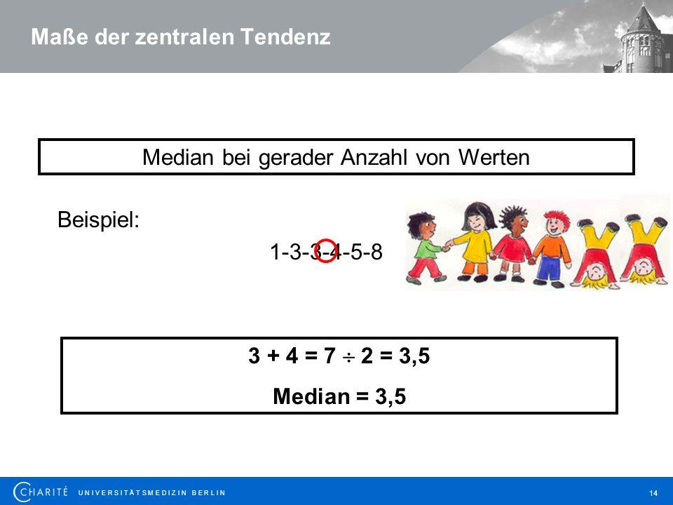 U N I V E R S I T Ä T S M E D I Z I N B E R L I N 14 Beispiel: 1-3-3-4-5-8 Median bei gerader Anzahl von Werten 3 + 4 = 7  2 = 3,5 Median = 3,5 Maße der zentralen Tendenz