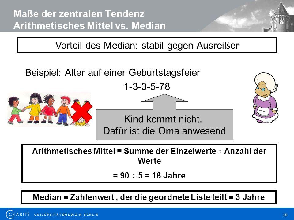 U N I V E R S I T Ä T S M E D I Z I N B E R L I N 20 Beispiel: Alter auf einer Geburtstagsfeier 1-3-3-5-78 Vorteil des Median: stabil gegen Ausreißer Kind kommt nicht.
