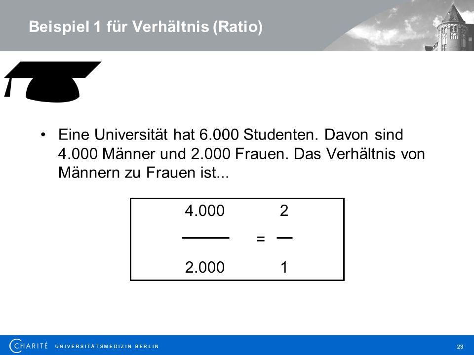 U N I V E R S I T Ä T S M E D I Z I N B E R L I N 23 Beispiel 1 für Verhältnis (Ratio) Eine Universität hat 6.000 Studenten.